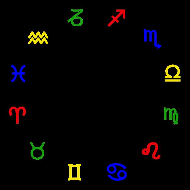 Zodiac Tierkreis Peter Schmid Astroschmid